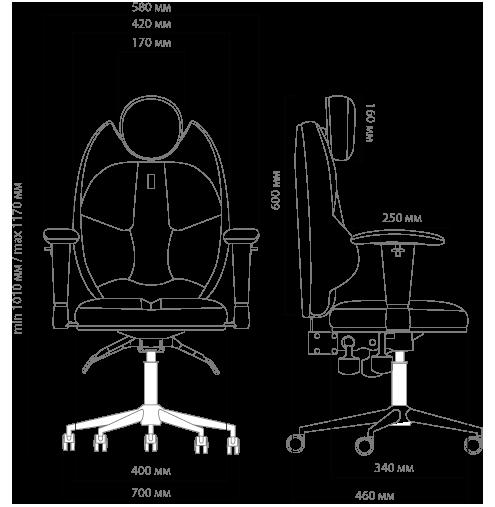 Габариты кресла KULIK SYSTEM TRIO