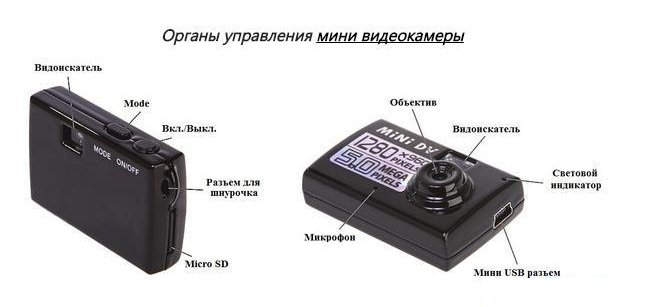 Мини камера HD mini dv video recorder