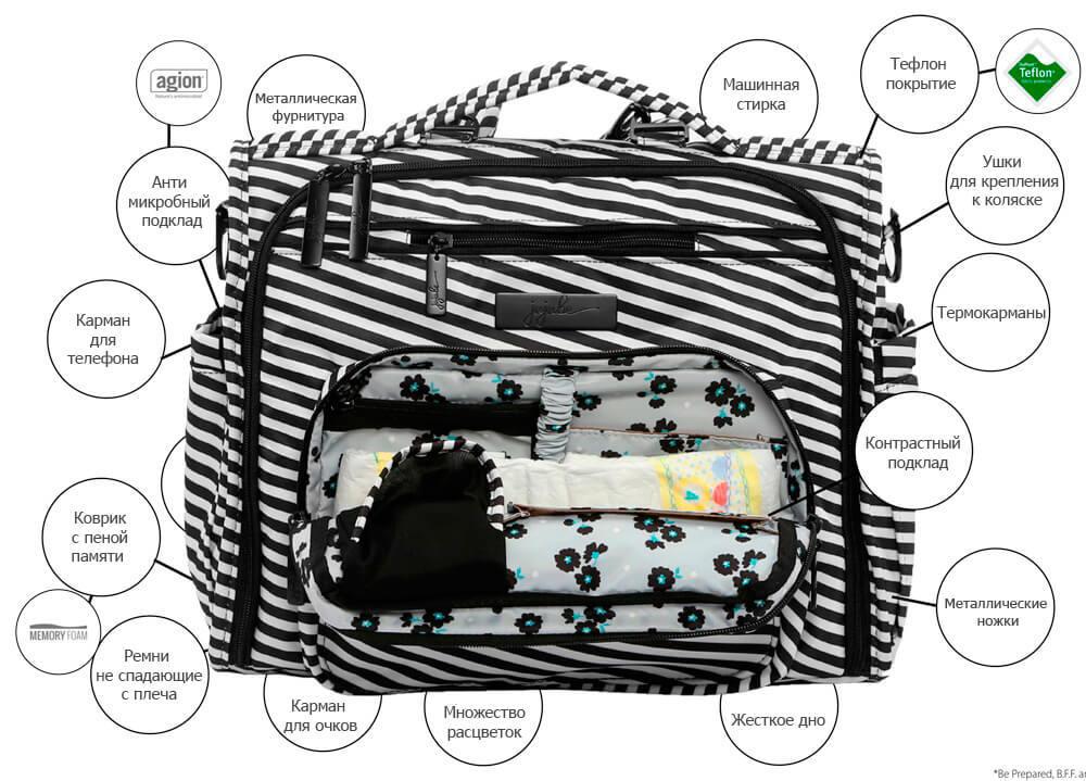 Почему именно jujube в качестве сумки для мамы?