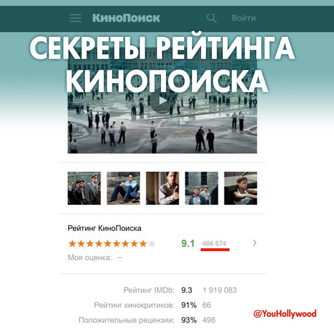 СЕКРЕТЫ РЕЙТИНГА КИНОПОИСКА