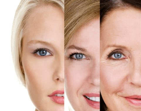 Что необходимо коже в разном возрасте?