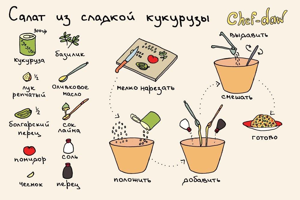 Наши рецепты