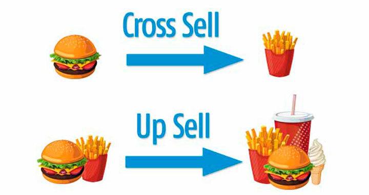 Cross-sell и Up-sell — в чём различие и как поднять сумму заказа