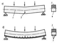 Как правильно выбрать Композитную стеклопластиковую арматуру
