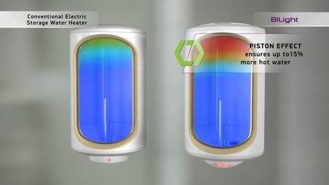 Piston Effect увеличивает количество горячей воды до 15%