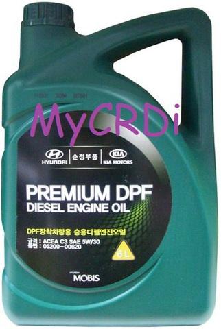 Выбор моторного масла для 2,5 CRDi (D4CB)