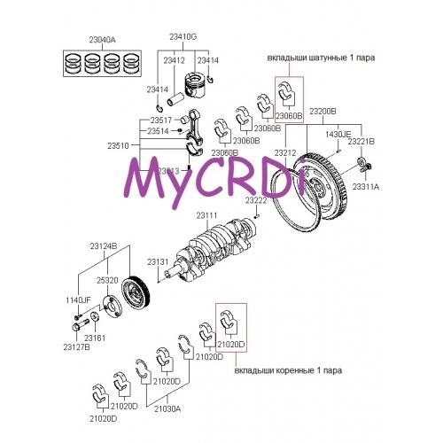Подбор вкладышей D4CB 2.5 CRDi
