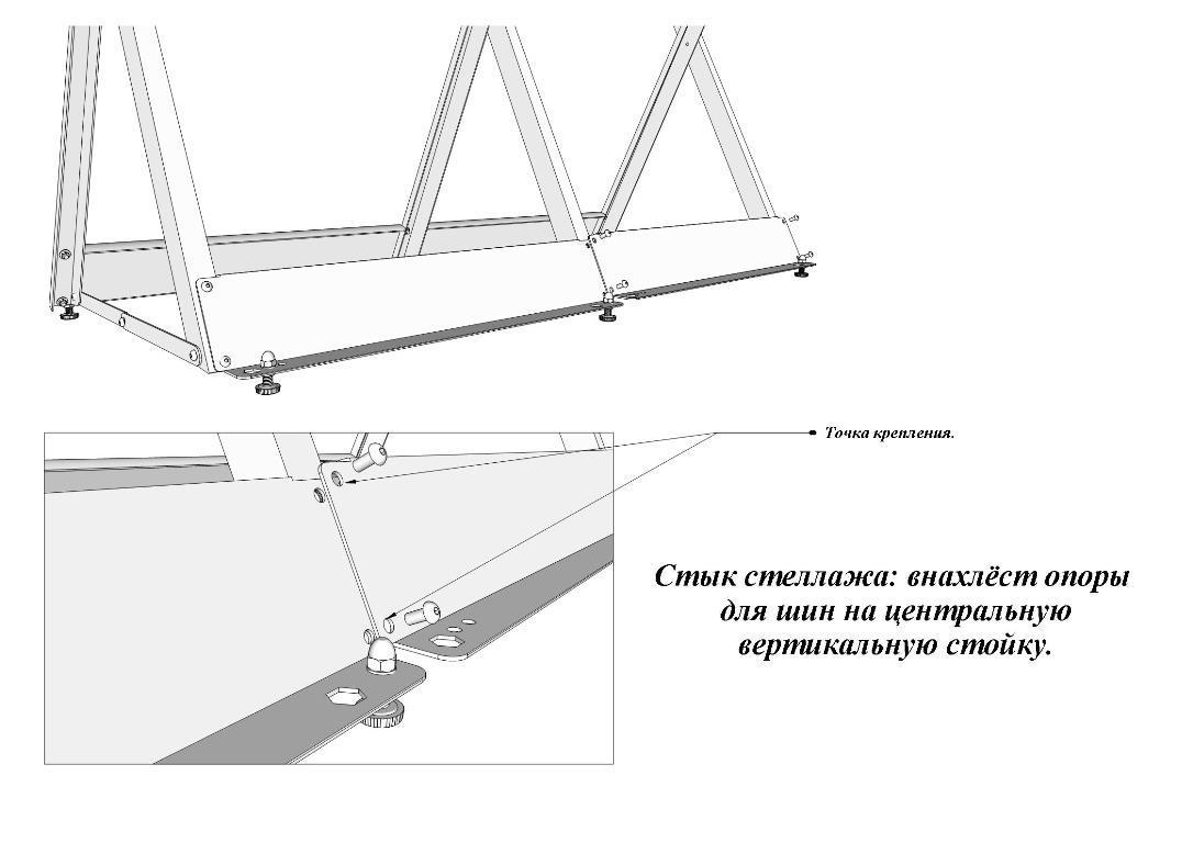 Инструкция по сборке напольных стеллажей для колес IF