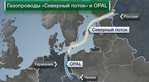 Новые мощности газопровода OPAL уже использованы на 44,3%, в то время как транзит газа по Словакии и Украине сокращается
