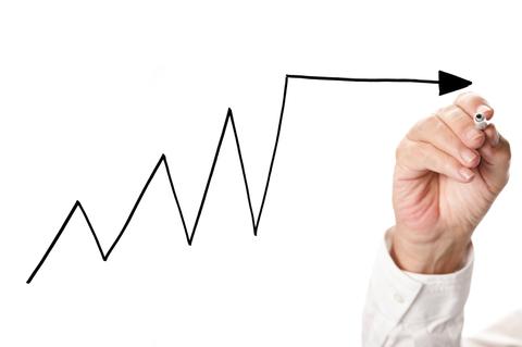 Как определить тип рыночной конъюнктуры? Что такое тренд и флэт?