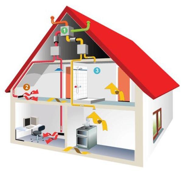 Особенности монтажа вентиляции в квартире, выбор типа вентиляции