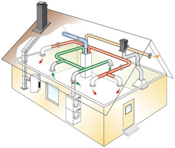 Естественная вентиляция жилых помещений: принципы функционирования и подходы к организации