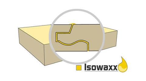 ISOWAXX