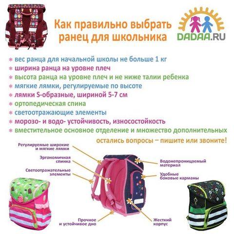 Как правильно выбрать рюкзак для школьника.