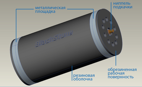 ПРЕДЗАКАЗ на пневмобаллоны в пружины BlackStone L
