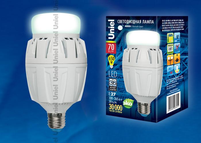 Новинка! На склад поступили светодиодные лампы высокой мощности серии Venturo