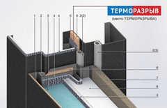 Две новых двери с терморазрывом: Аляска и Сибирь Термо-Lite