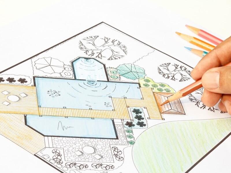 Правильная планировка сада и огорода