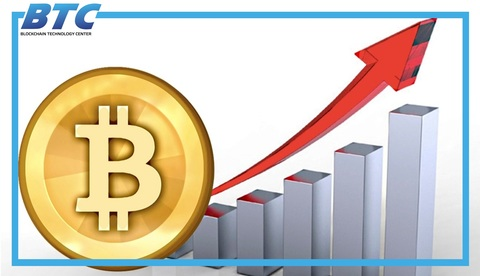 Аналитики Forbes: у биткоина все шансы достичь отметки в 10 000$