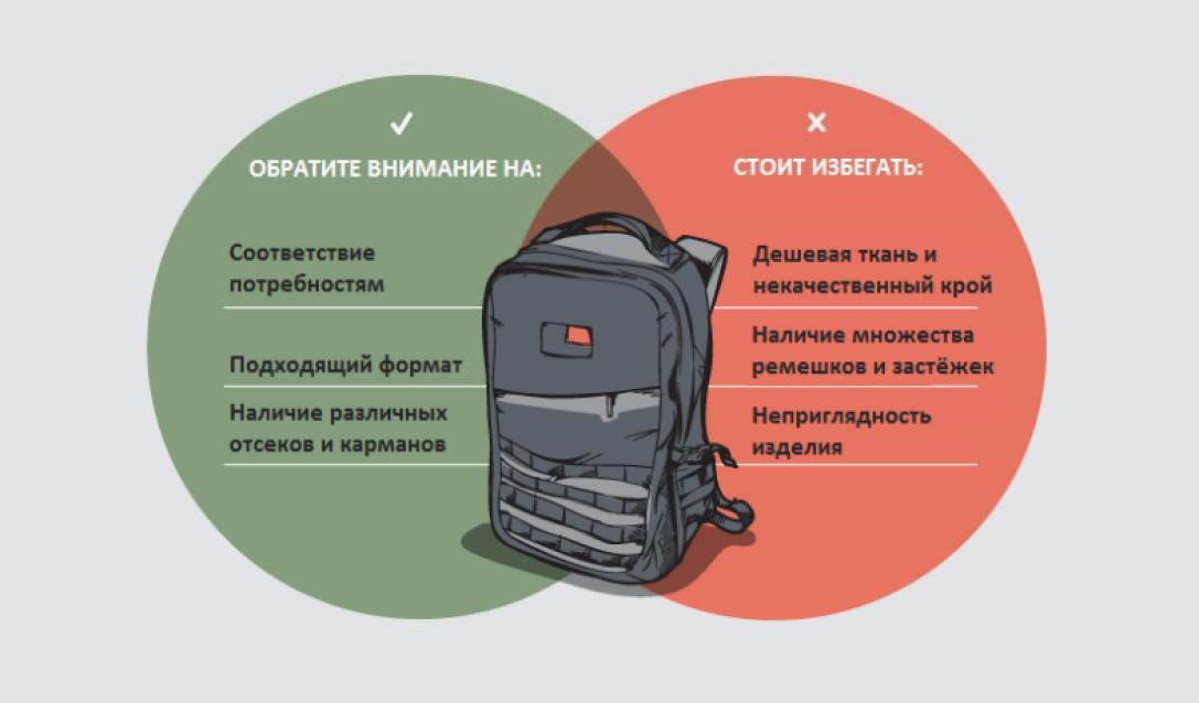 Как правильно выбрать рюкзак: советы