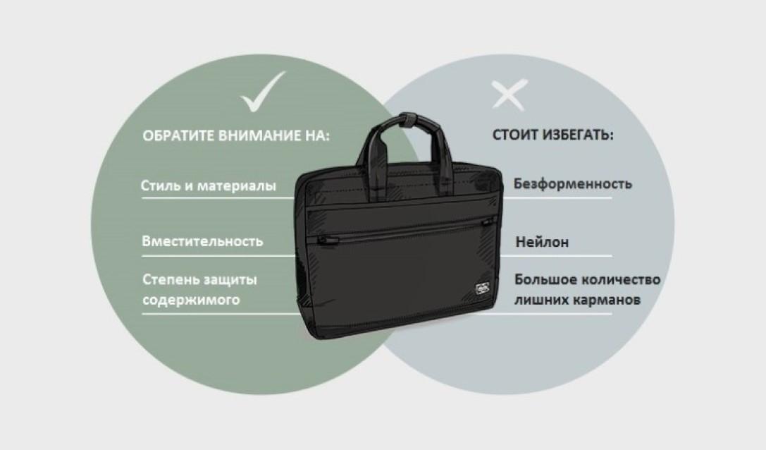 Как правильно выбрать деловую сумку: советы