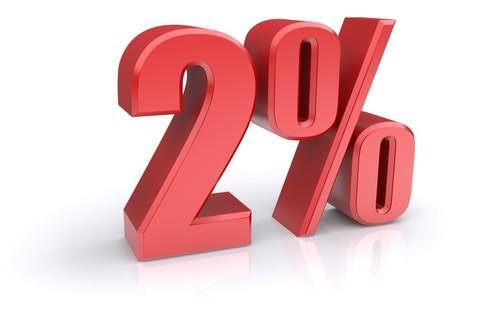 Постоянно действующие скидки 2%