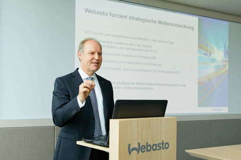Webasto is Accelerating Strategic Development