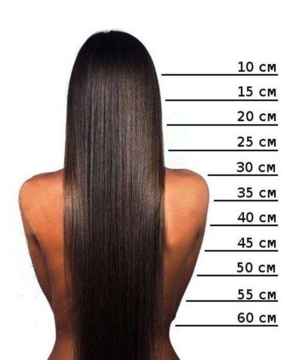 Как подобрать  длину волос