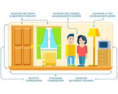 Разумный выбор обогревателя – залог комфорта в доме, на даче и на работе