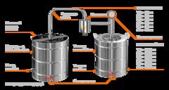 Самогонный аппарат непроточной воды самогонный аппарат сухопарником и барботером