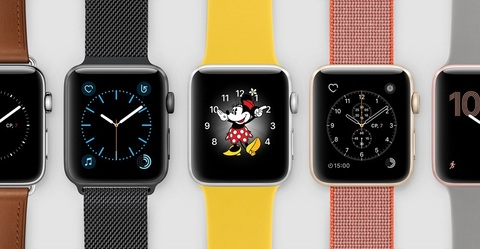 Обзор Apple Watch Bands