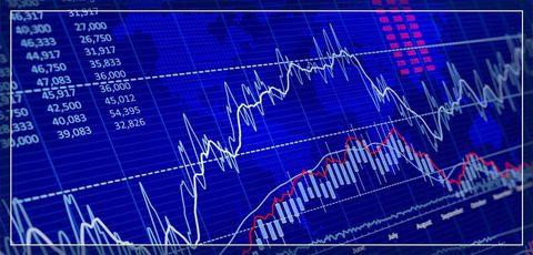 Как определить состояние рынка: графический и индикаторный методы.