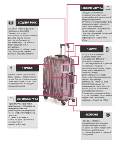 Пластиковые чемоданы российского производства