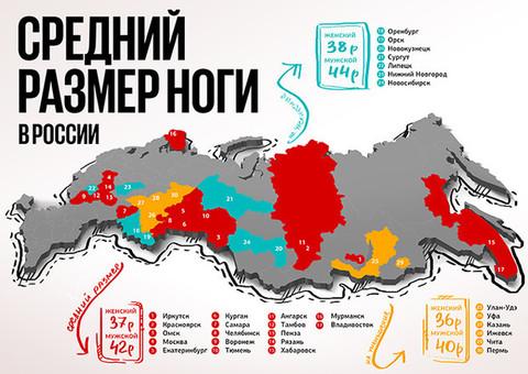 Каких ног в России больше?