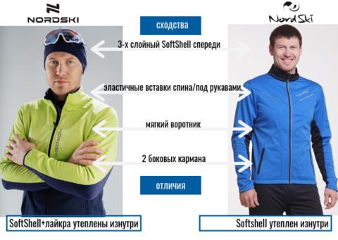Разминочные куртки Nordski Premium 2020 и Nordski Premium 2019 сходства и отличия