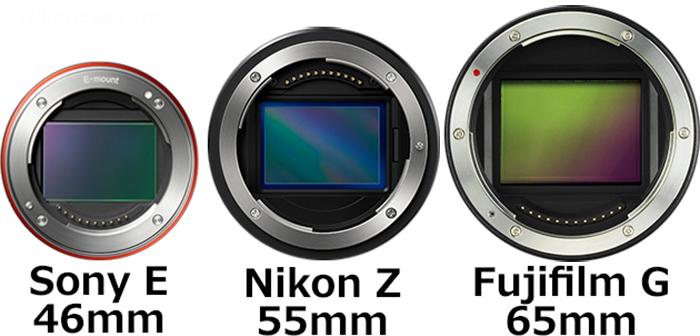 Nikon против всех. Сравнение размеров камер