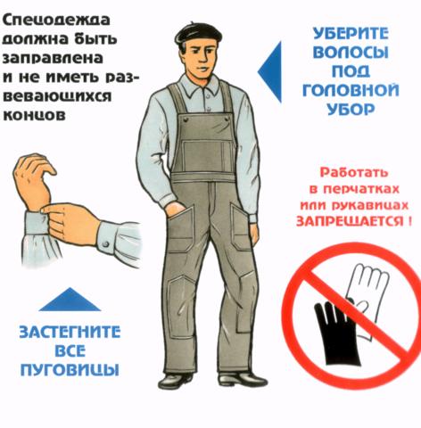 Инструкция и техника безопасности при работе с конусным дровоколом