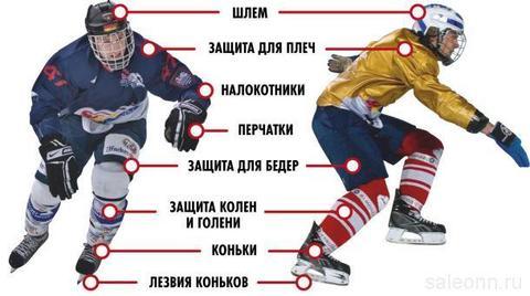 Подбор хоккейного снаряжения