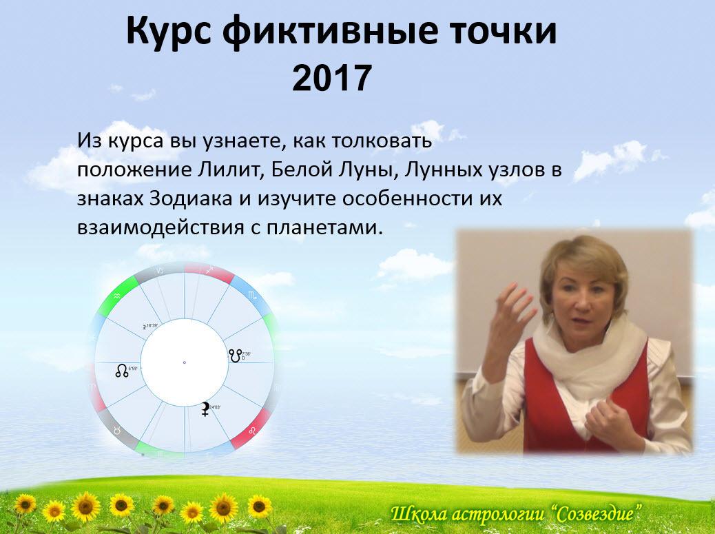 Фиктивные точки 2017 (апрель 2017-июль 2017)