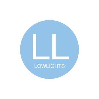 Colorance Lowlights - Колорирование