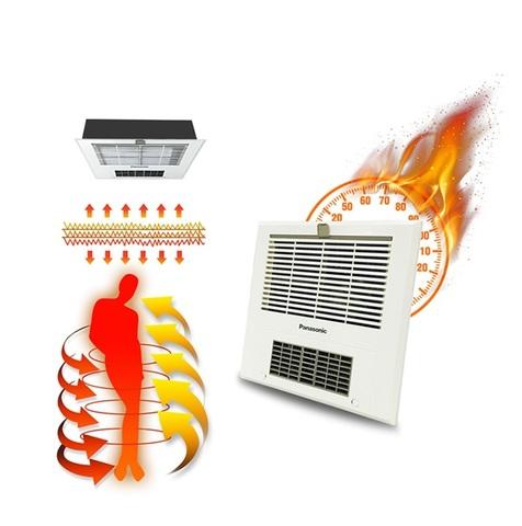 Приборы обогрева и вентиляции