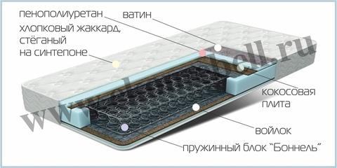 Матрас «Кокос-2»