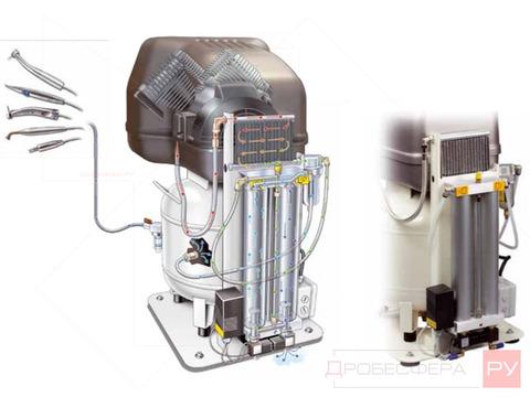 Поршневой компрессор FINI MED 320-50V-ES-3M