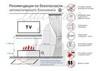 Автоматический биокамин Good Fire 600 INOX рекомендации по установке