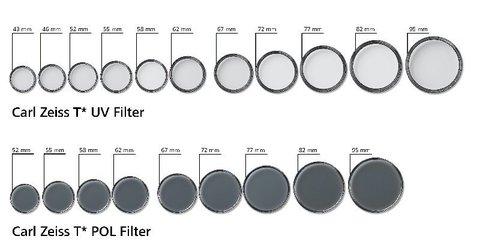 Carl Zeiss T* POL Filter (circular) 62mm