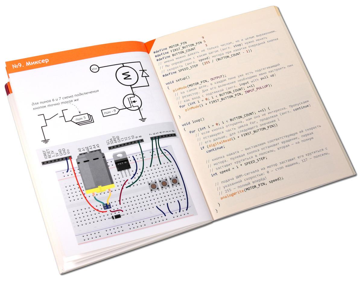 Инструкция 4