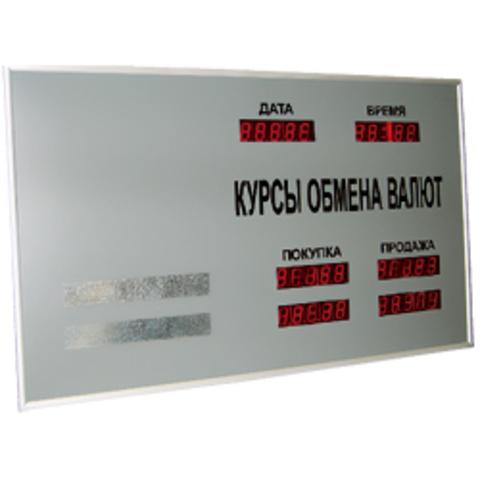 Табло курсов валют CERB 16