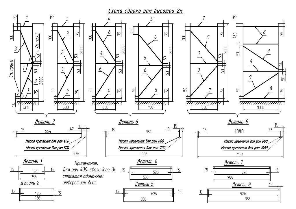 Усиленный металлический стеллаж (глубина 500, высота 2000 мм)