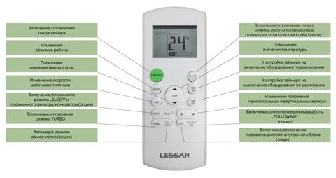 Lessar LS/LU-H24KKA2A