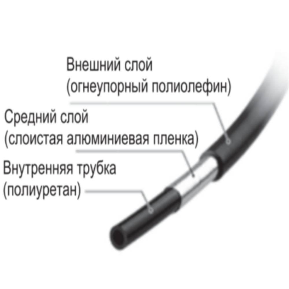 TRBU0604B-20  Трубка двухслойная